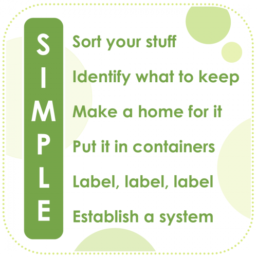 SIMPLE METHOD by Kathy Jenkins of Come To Order... simplifying lives one space at a time